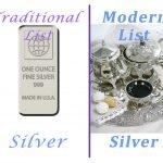shop for 25th wedding anniversary gifts