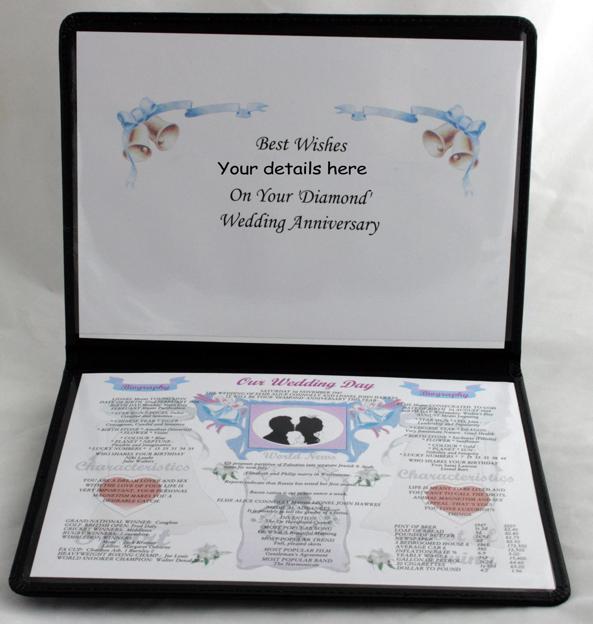 Wedding Anniversary Gifts By Year Chart: Our Wedding Day Commemorative Chart