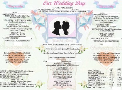 our wedding day commemorative chart