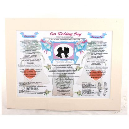 The Day you were born commemorative chart framed with a bevel mount